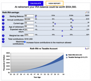 Bankrate Roth IRA Calculator